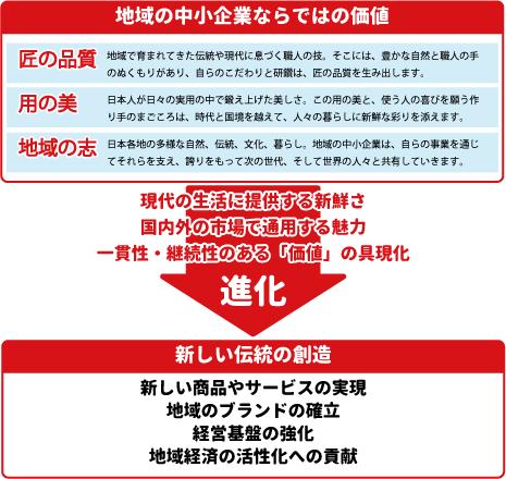 japan_img01