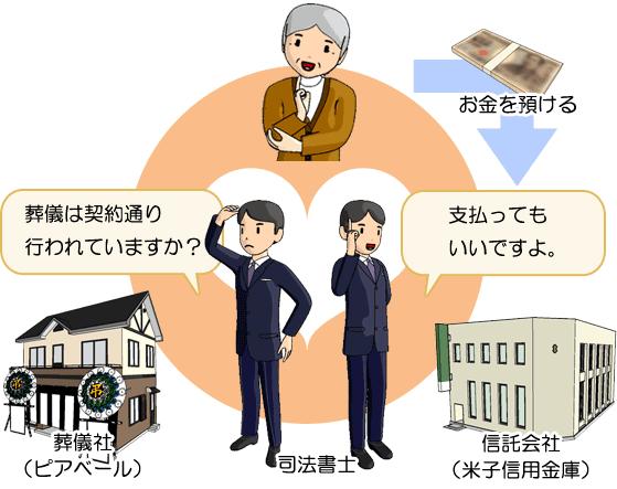 sintaku02_3
